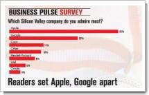Admired Companies.jpg