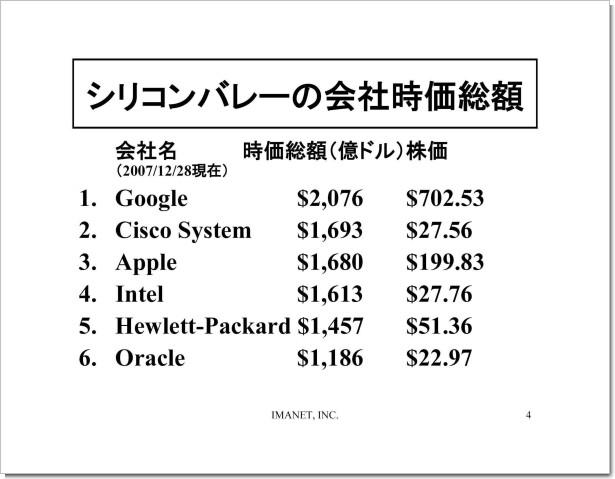 Market ValueETC123107 (4).jpg