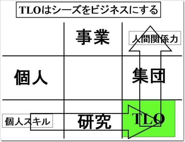 TLOの役割.jpg