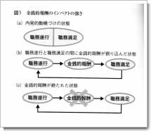 虚妄の成果主義.jpg