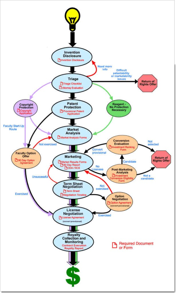 processdiagram3b.jpg